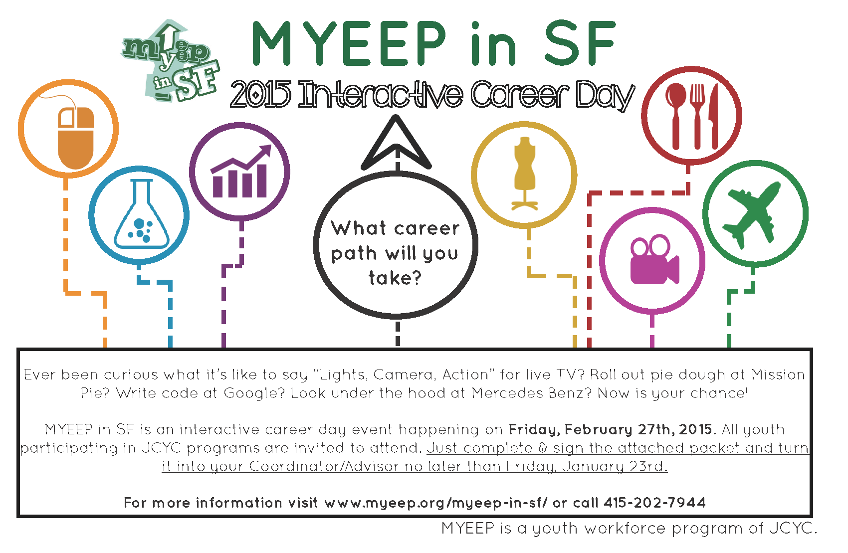 motivational questions myeep If you have questions    the purpose of the program is to introduce high school students to career opportunities in the field.
